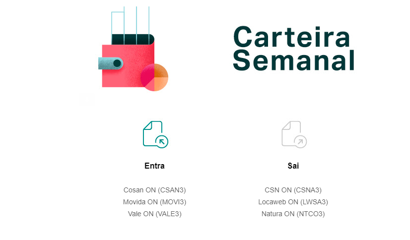 Guide atualiza carteira semanal com CSAN3, MOVI3, e VALE3