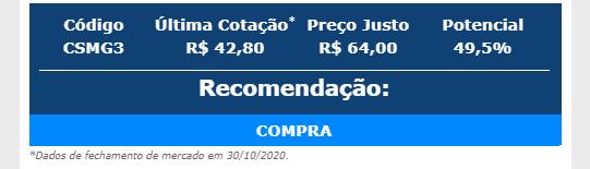 Copasa (CSMG3): Planner recomenda comprea e revisa preço-justo para R$ 64