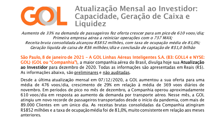 Gol (GOLL4) registra crescimento em oferta de voos e receitas consolidadas de R$852 mi