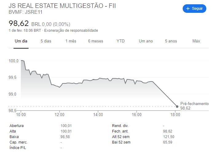 Alianza Trust Renda Imobiliaria FII (ALZR11) adquire imóvel do Grupo Globo por R$34 mi