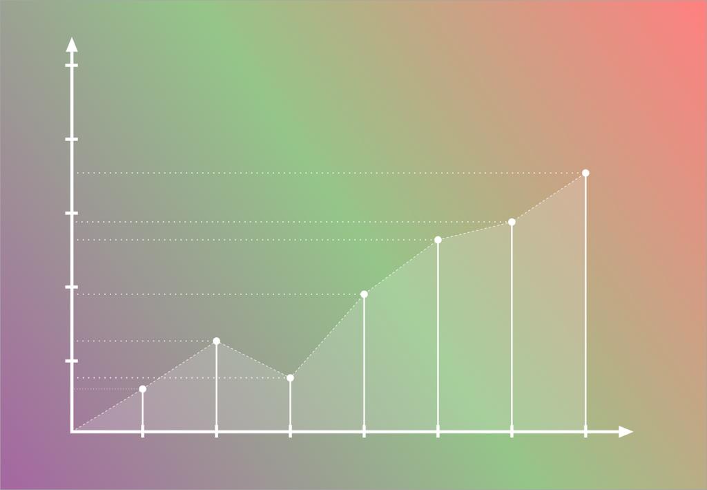 Boa Vista (BOAS3) reporta lucro líquido de R$52 mi no 4º tri, alta de 129%