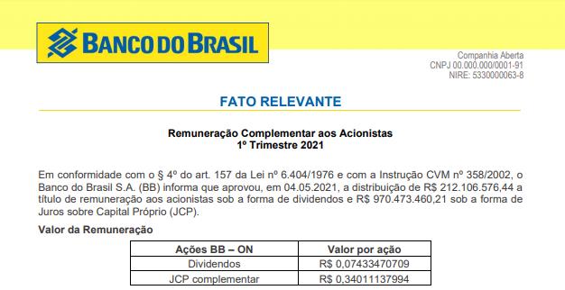Banco do Brasil anuncia distribuição de R$212 mi aos acionistas